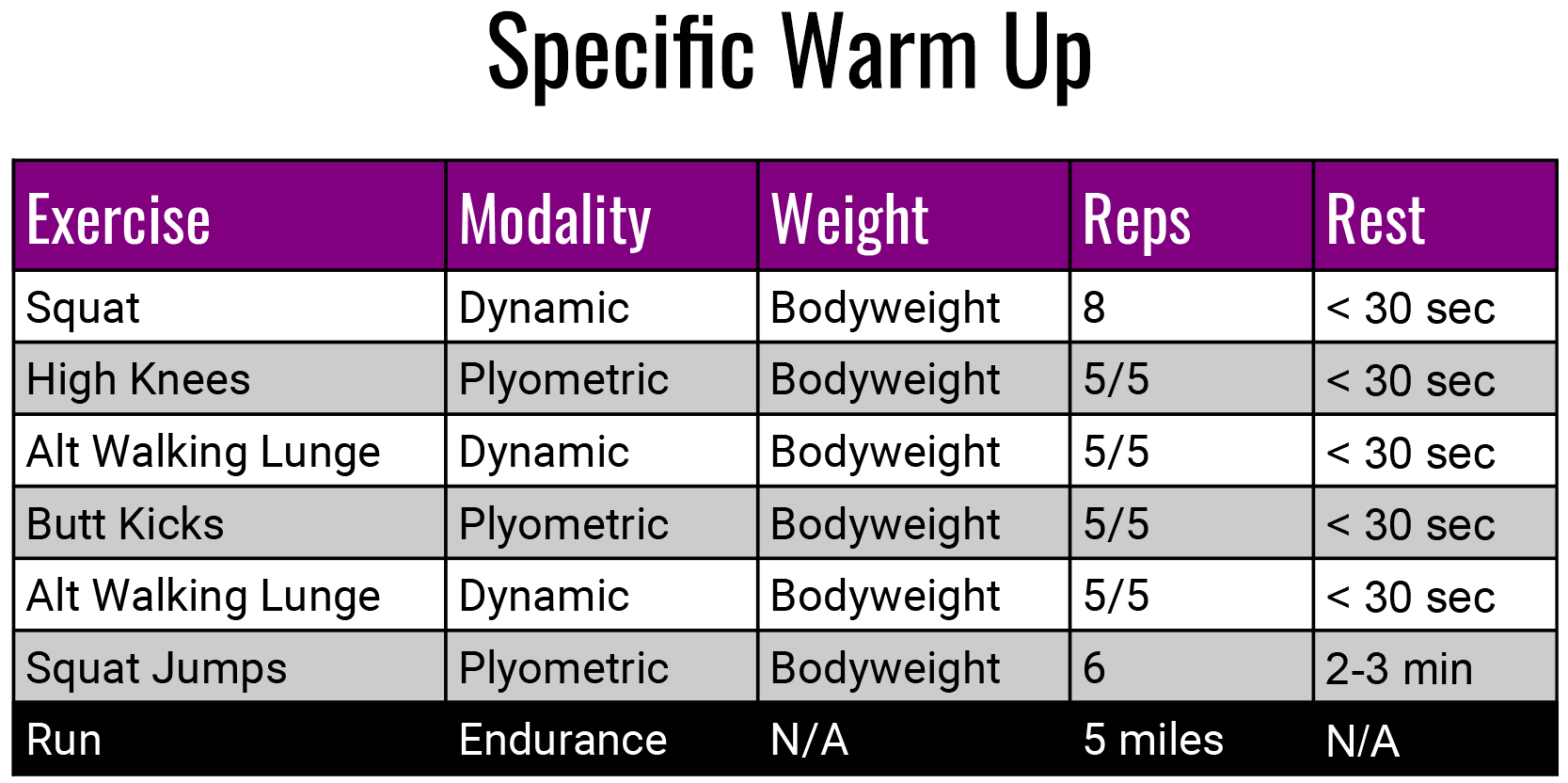 Warming Up: Why & How - Fitstra