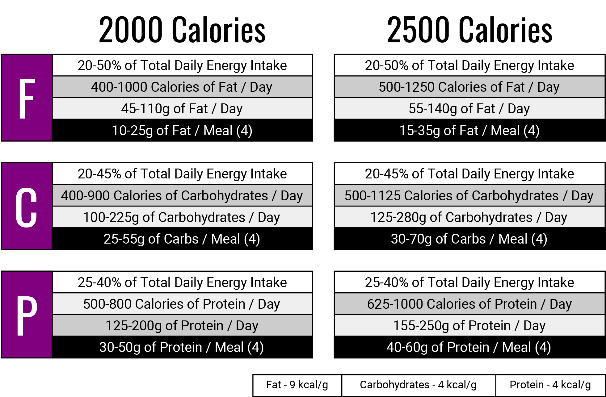 900 Calorie Diet Indian nutrition: fueling for fitness - fitstra